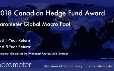 Barometer Global Macro Pool takes first place in two categories at 2018 Canadian Hedge Fund Awards