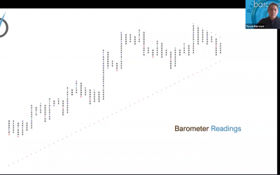 Barometer Video Update with David Burrows