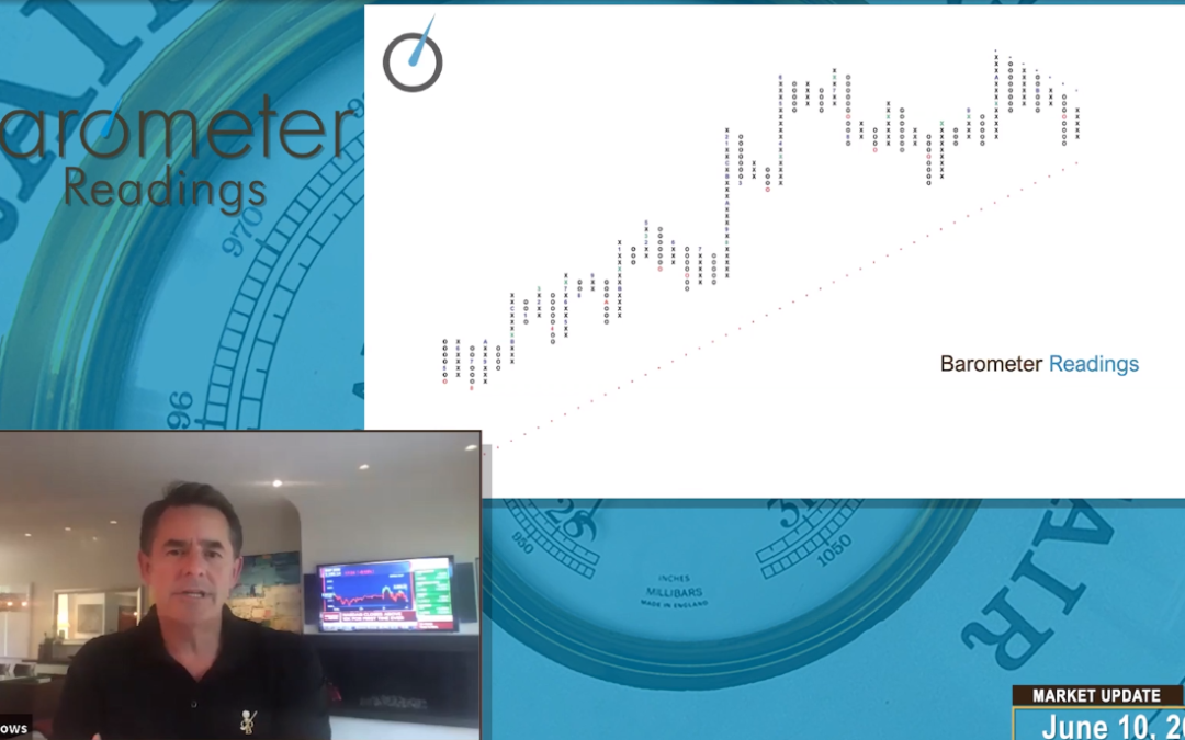 Weekly Market Update (Video) – David Burrows discusses latest market trends
