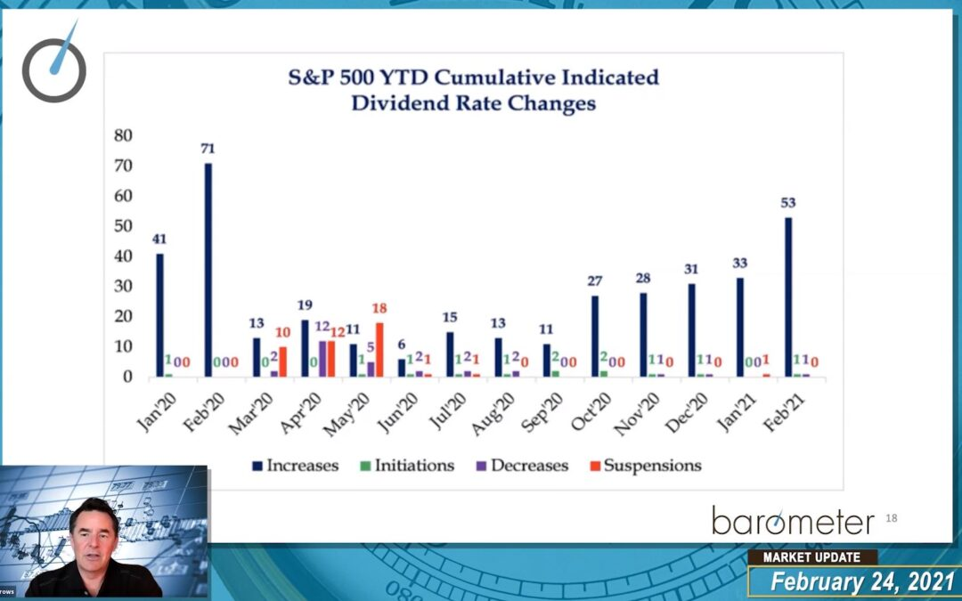 WEEKLY MARKET UPDATE (VIDEO) – DAVID BURROWS DISCUSSES BOND PRICES & REVERSALS IN CAPITAL FLOWS, DIVIDEND STOCKS, SMALL & MID CAP STOCKS, VOLATILITY, AND EARNINGS