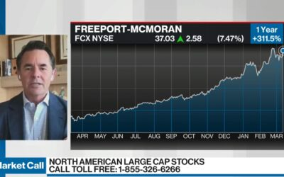BNN Market Call with David Burrows.  David gives his market outlook, discusses specific stocks and takes calls from viewers