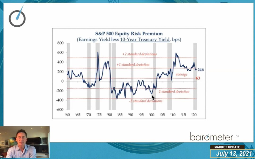 Weekly Barometer Readings (Video) – David Burrows And James Callahan Discuss Q2 Earnings Focusing On U.S. Banks, Cyclical And Growth Stocks, Emerging Markets & Commodities, And Breadth Models