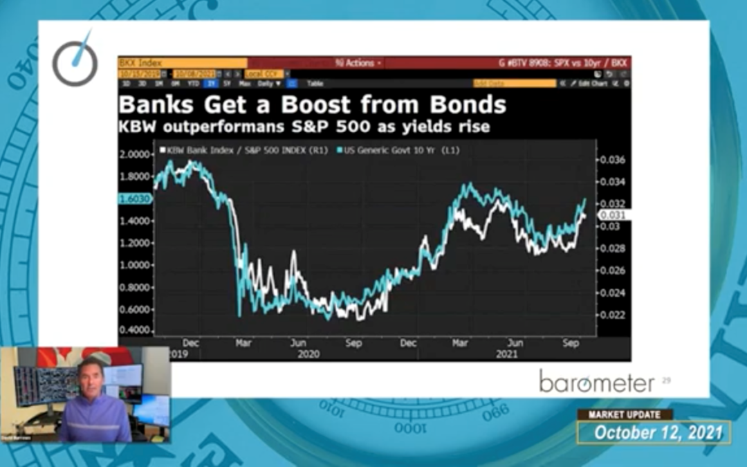 Market Update (Video) – David Burrows Discusses the Overall Health of the Market, Bonds and Yields, Cyclical and Consumer Discretionary Sectors, Leadership and the Barometer Global Music Royalty Fund